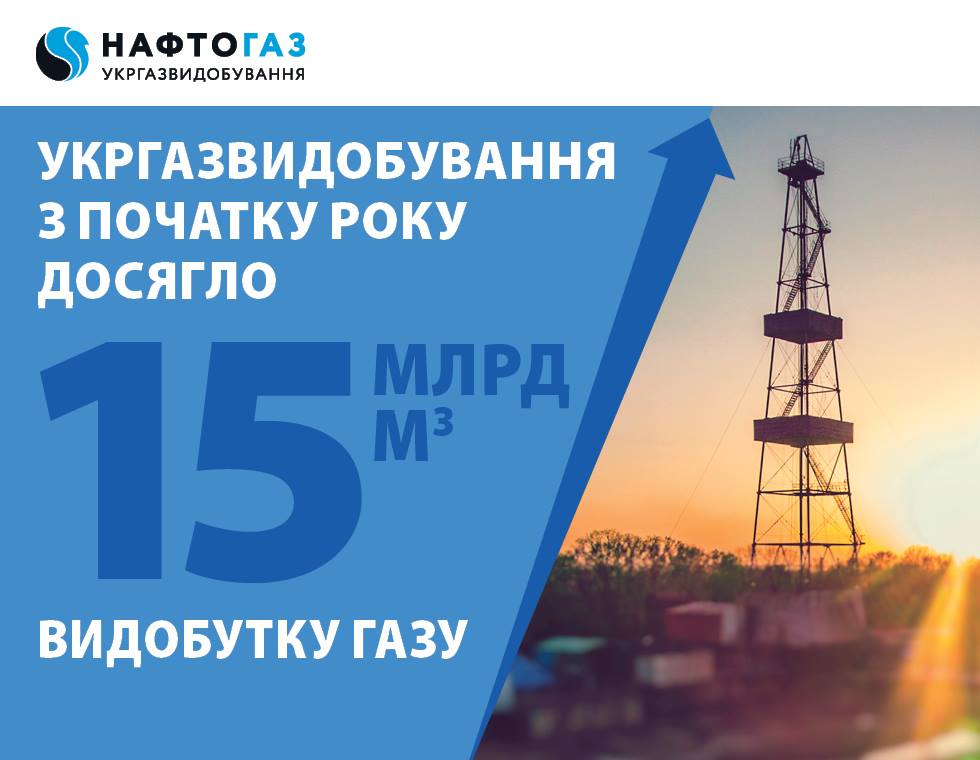 Since the beginning of 2017 UGV has reached gas production of 15 billion cubic meters