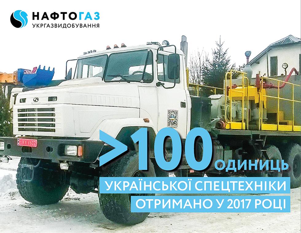 Укргазвидобування у 2017 році отримало більше 100 одиниць спецтехніки українського виробництва