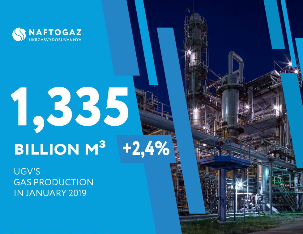 Production volume of Ukrgasvydobuvannya in January 2019 has reached 1.335 billion cubic meters