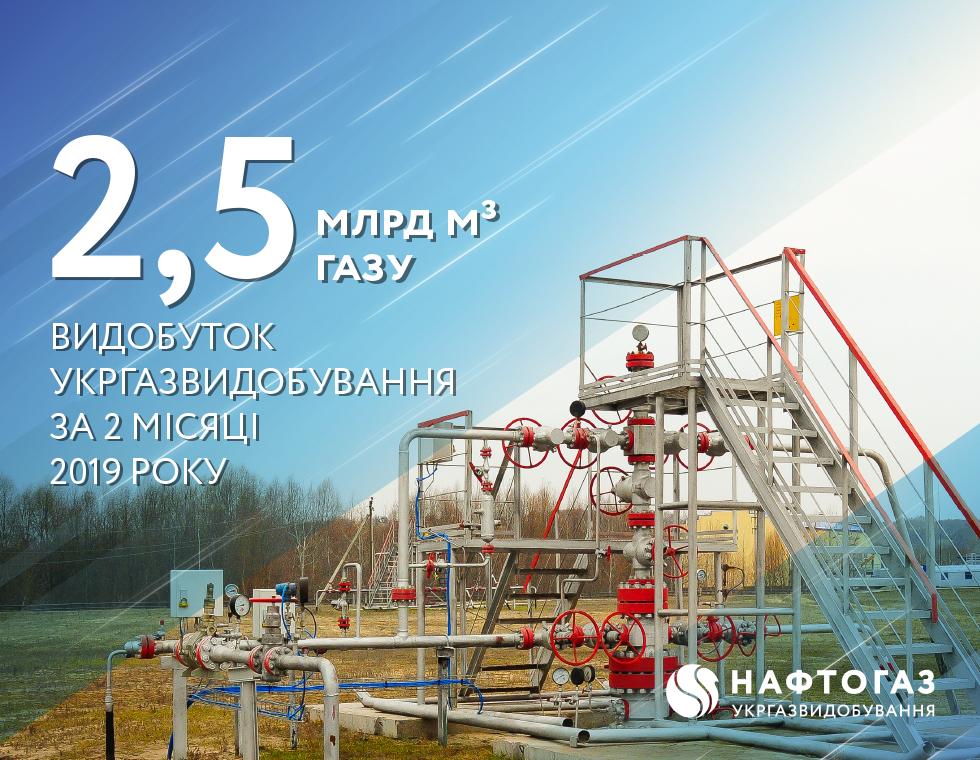 Видобуток Укргазвидобування за 2 місяці 2019 року – 2,5 млрд кубометрів газу