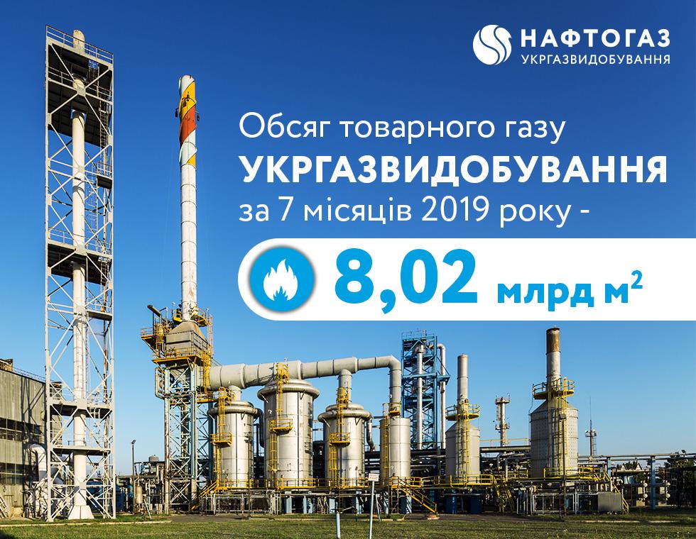 Укргазвидобування за січень-липень 2019 року передало на потреби населення 8,02 млрд куб. м газу