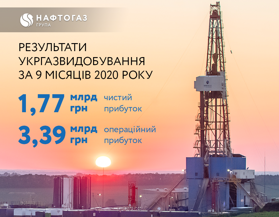 Naftogaz Improves Financial Performance in Gas Production
