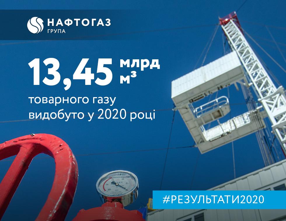 Нафтогаз стабілізує видобуток: результат 2020-го року вище плану