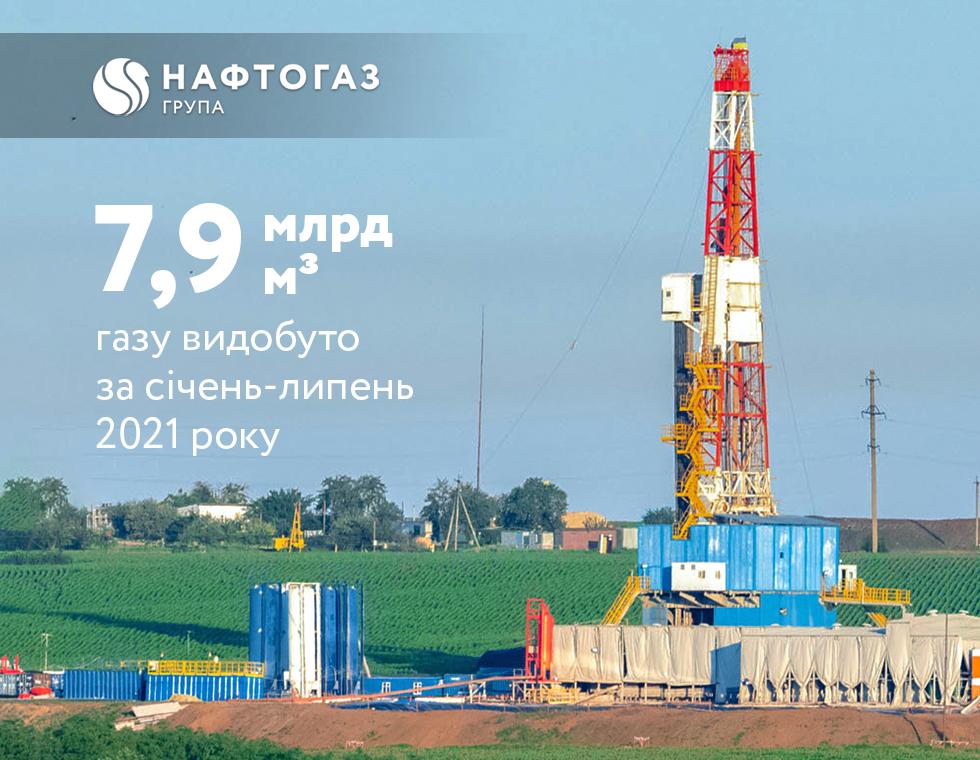 Укргазвидобування за 7 місяців 2021 року скоротило видобуток природного газу на 5,2%