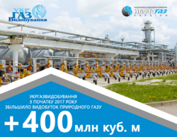 Since the beginning of 2017 UGV has increased gas production by 400 million cubic meters.