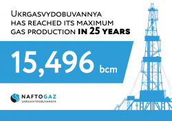 Ukrgasvydobuvannya has reached its maximum gas production in 25 years