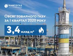 Naftogaz Maintains Gas Production in Q1 2020